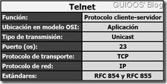 info telnet
